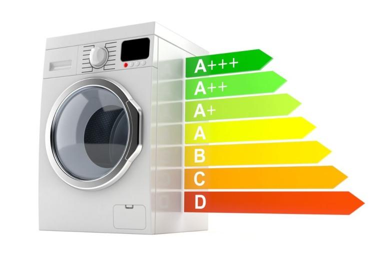 lavatrici a basso consumo